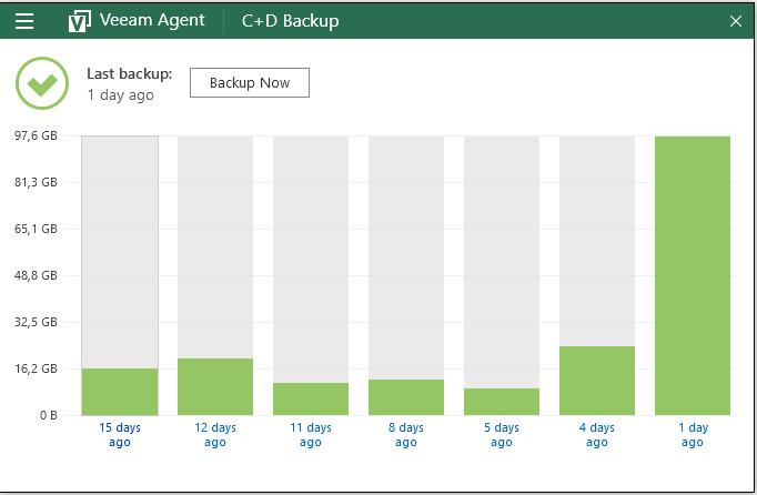Screenshot der Veeam Backup Software
